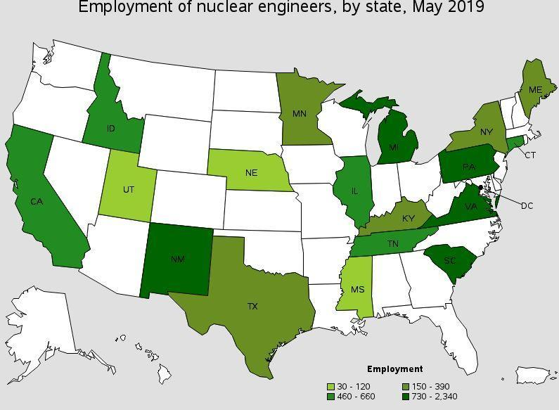 Employment map example