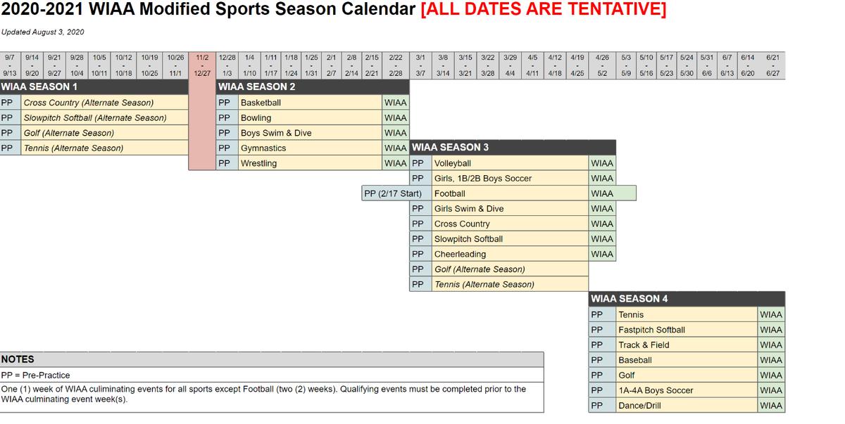 Sports in 20-21