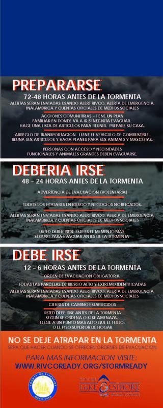 Spanish: Evacuation Door Hanger image: Get Ready, Should Go, Must Go
