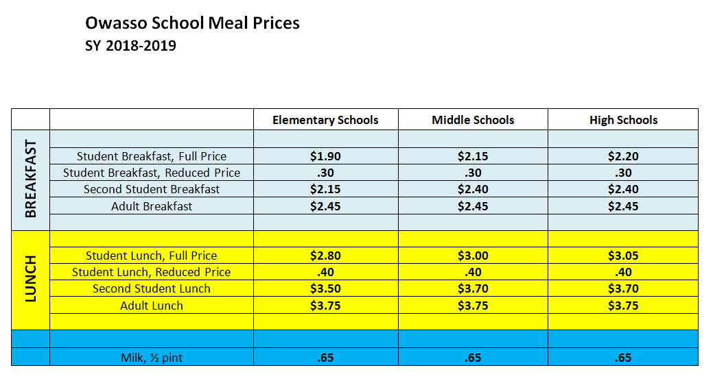 Meal Price List