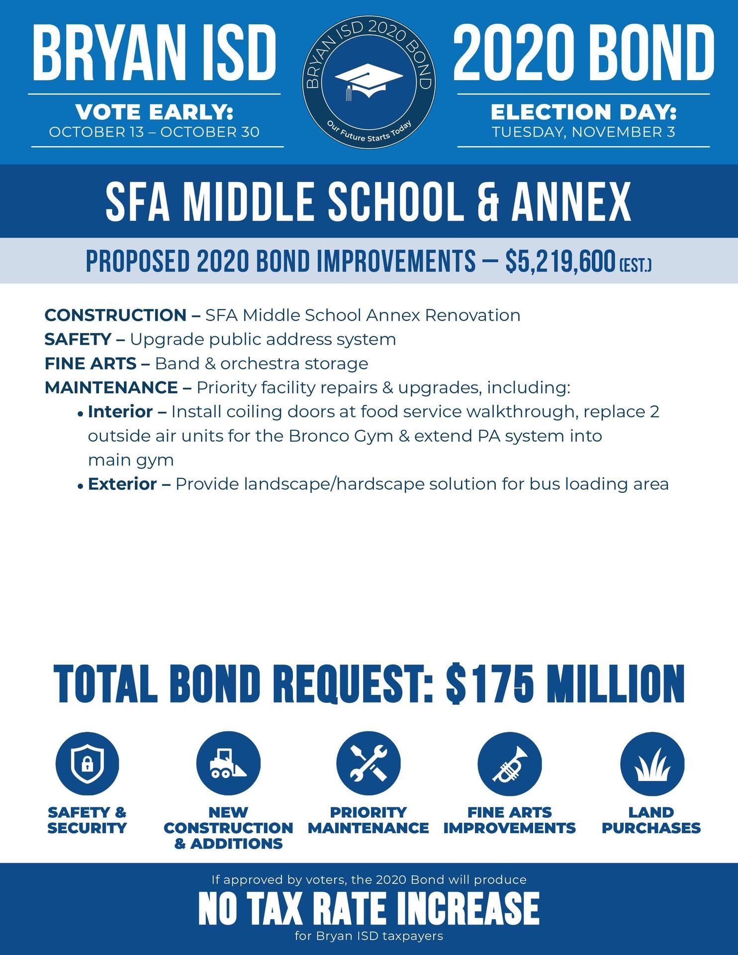 SFA Middle School Bond Information