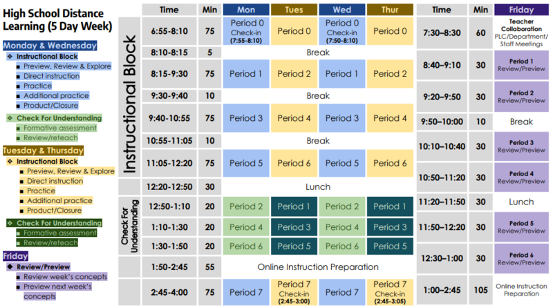 PYLUSD Distance Learning Bell Schedule Thumbnail Image
