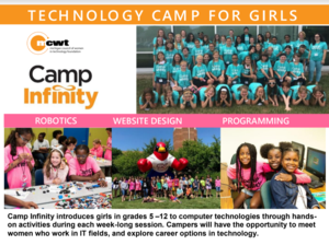 technology camp pic