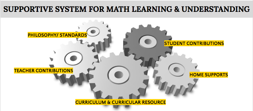 Math System for Learning & Understanding