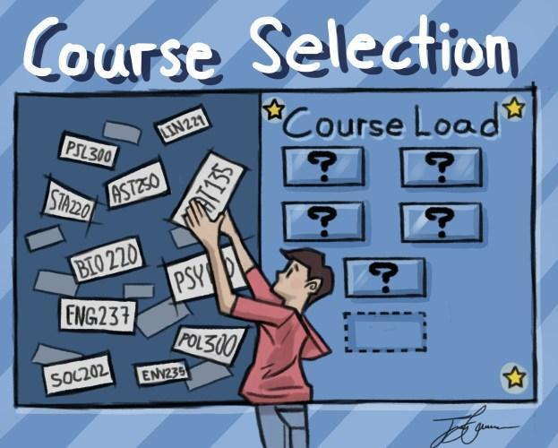 Course Selection Image
