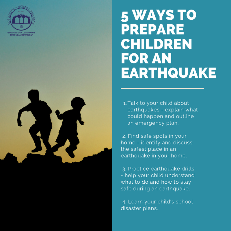 How to Prepare for an Earthquake Featured Photo