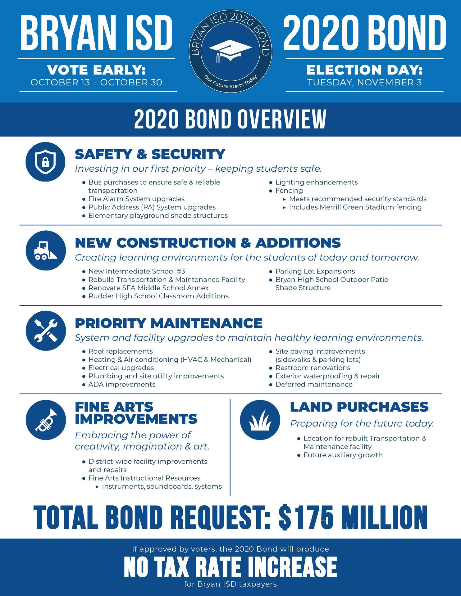 Bryan ISD 2020 Bond Fact Sheet