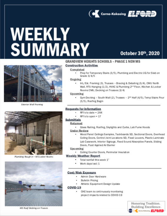 Image GHS Weekly Summary 2020 1030.png
