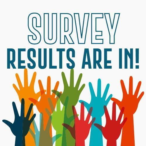 Survey results logo