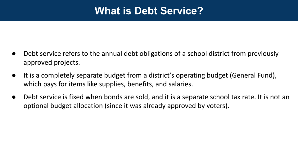 What is Debt Service