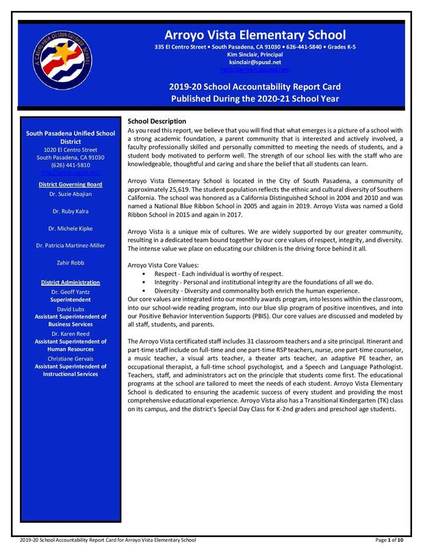 School Accountability Report Cards Available Featured Photo