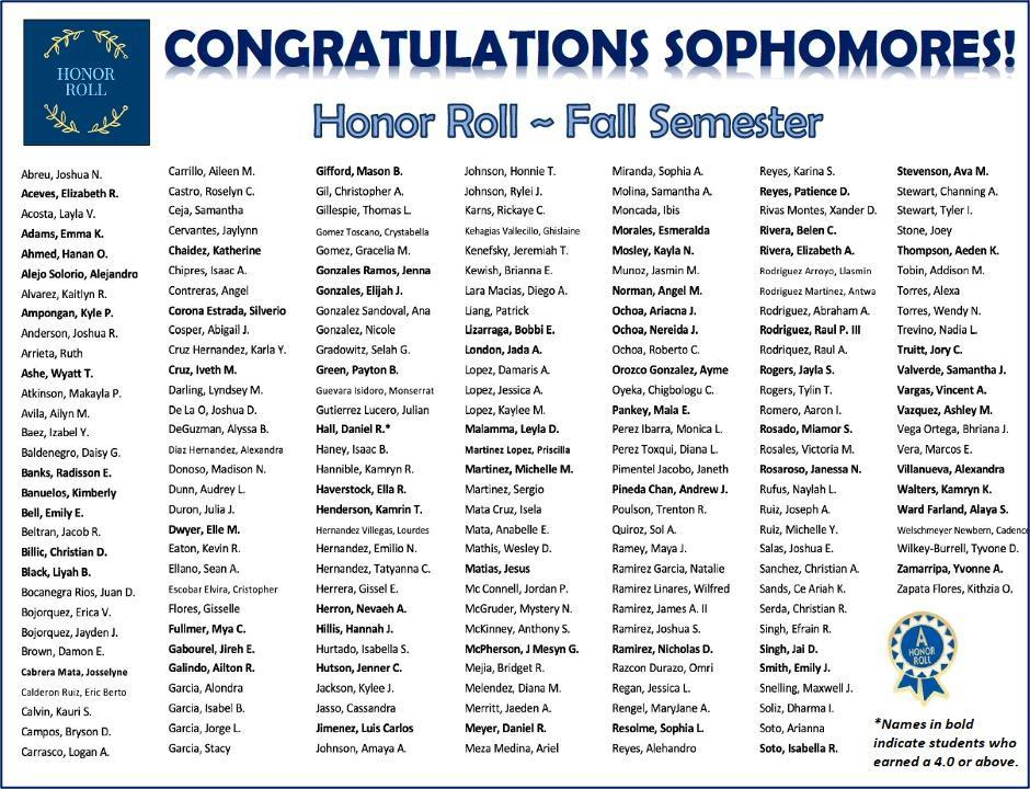 honor roll 10th
