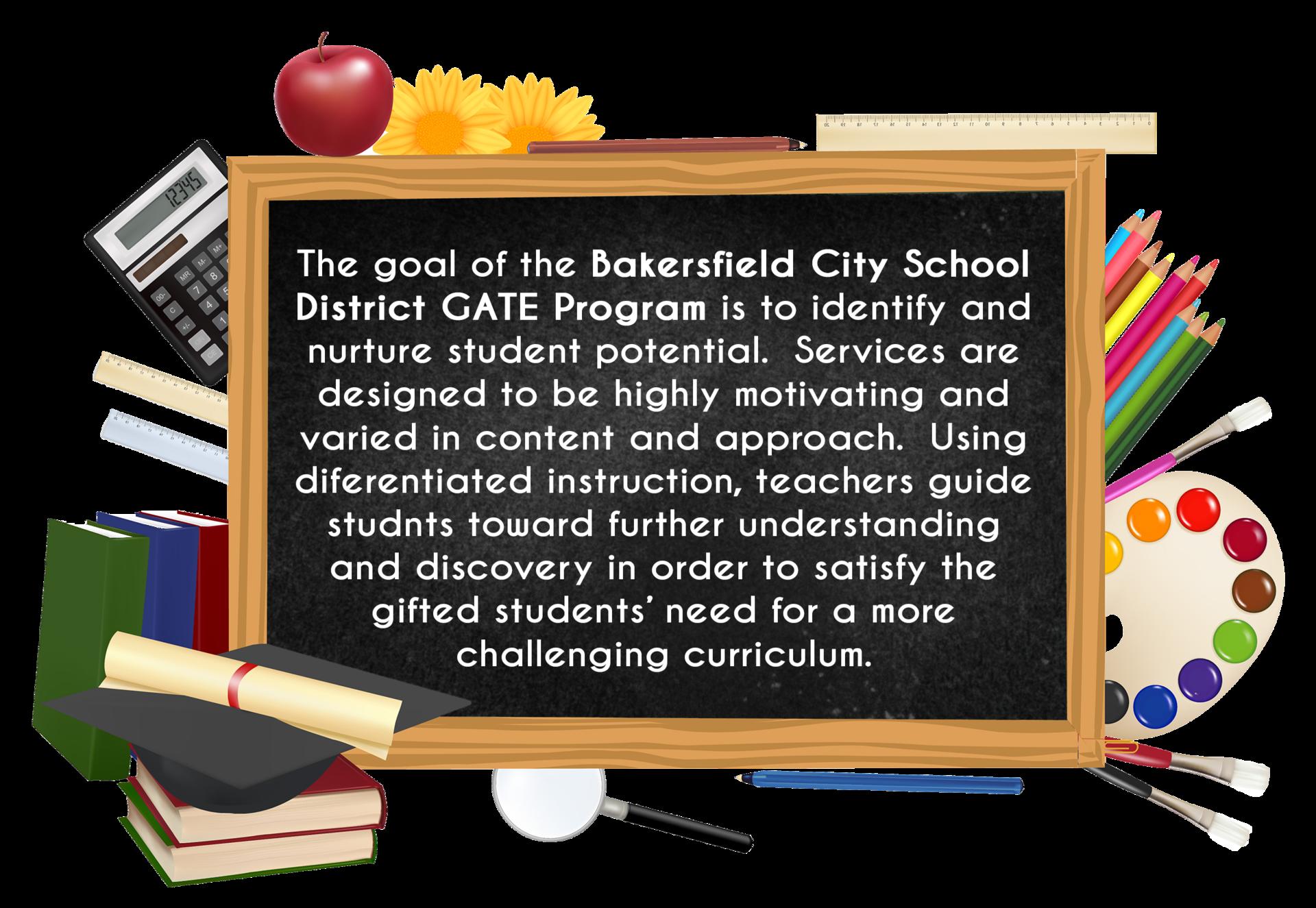 GATE Description