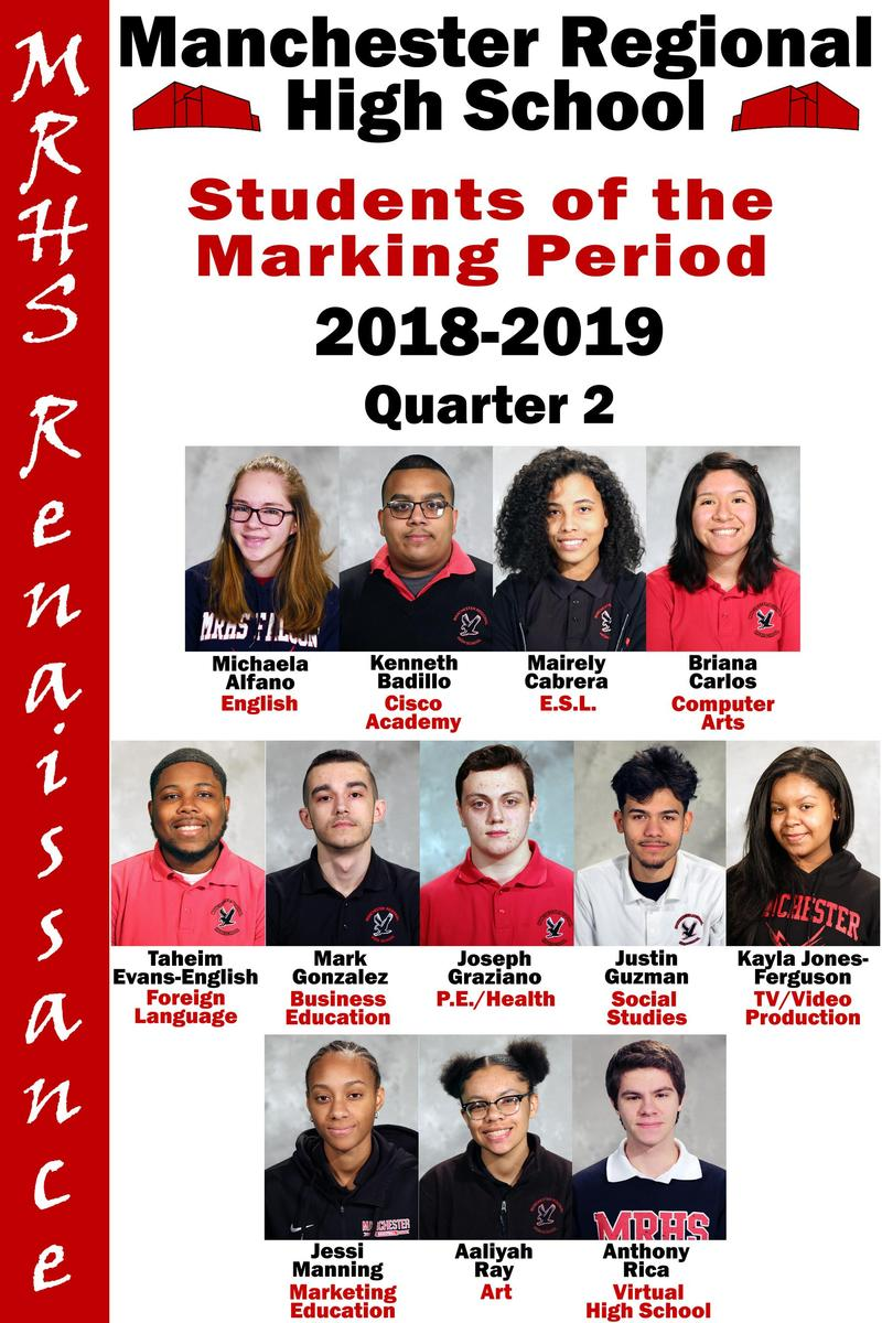 Students of the Marking Period  Q2