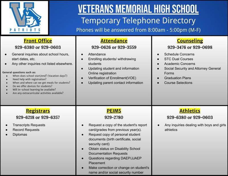 VMHS TEMPORARY PHONE NUMBERS Featured Photo