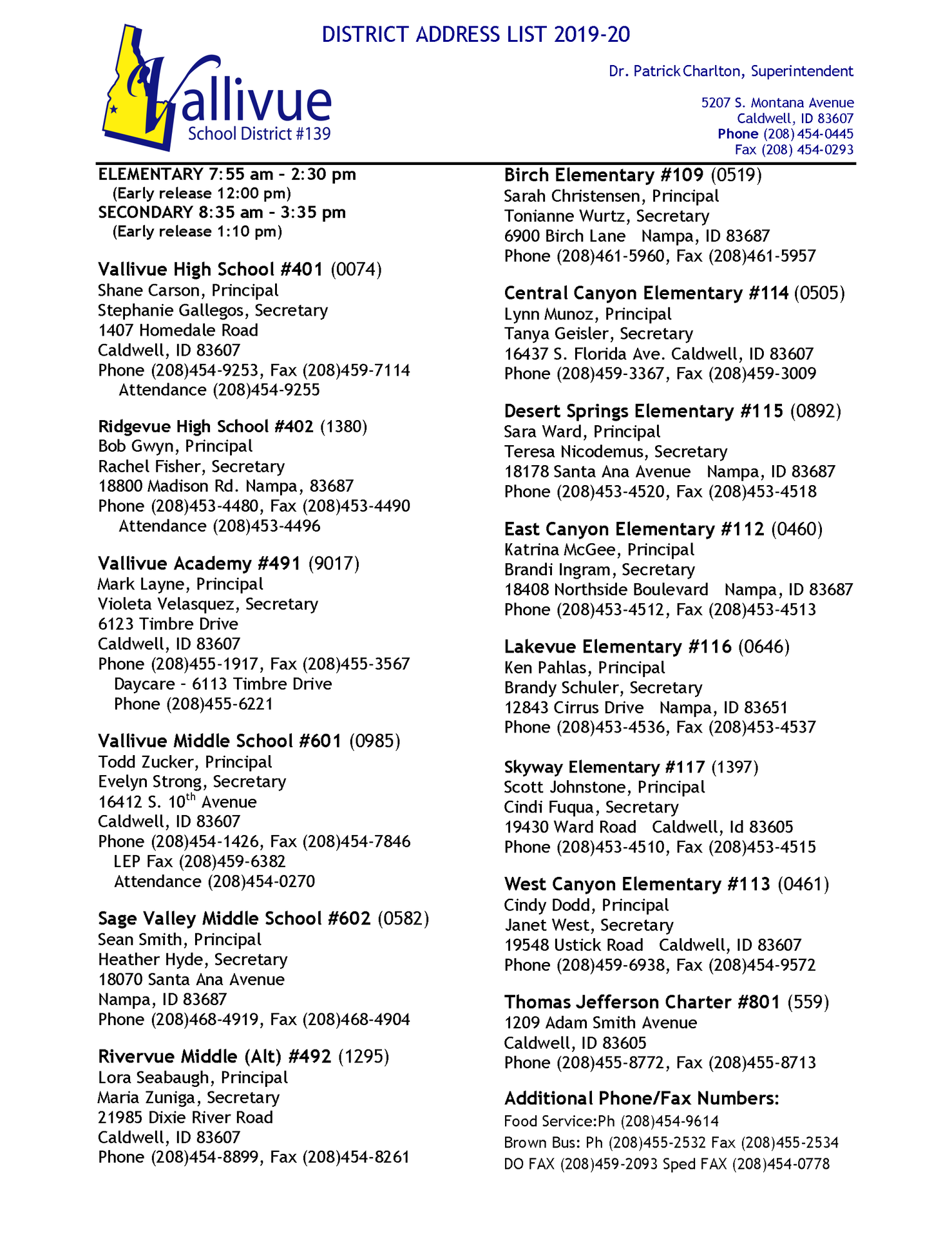 District Contact List