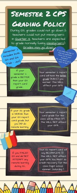 Grading Policy (1).jpg