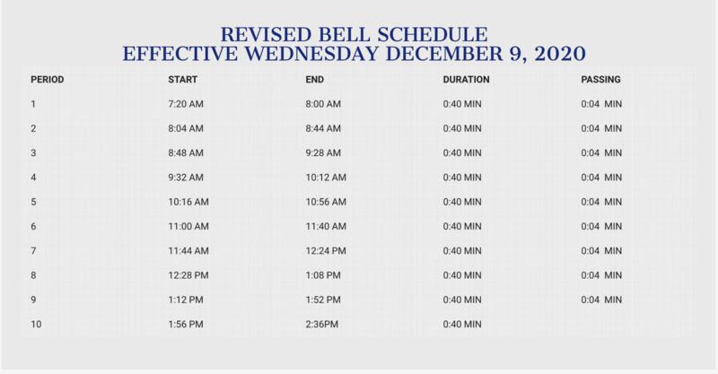 Screenshot of FHHS Bell Schedule