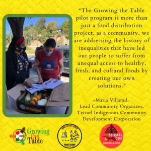 """""""The Growing the Table pilot program is more than just a food distribution project, as a community, we are addressing the history of inequalities that have led our people to suffer from unequal access to healthy, fre.png"""