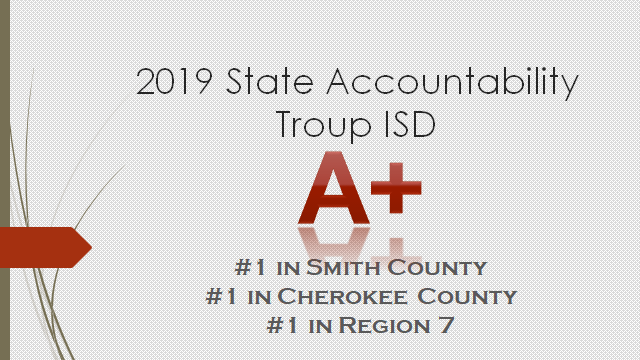 2019 school rating A