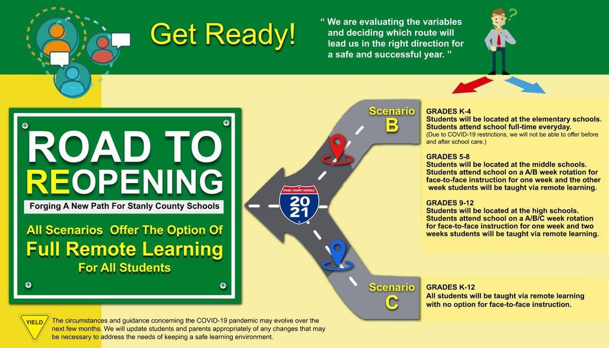 Get ready Infographic