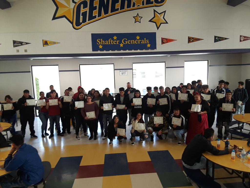 Students receiving 25 Credits for Quarter 1 2019