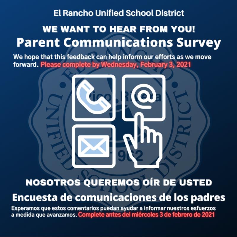 Communications Survey