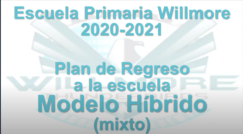 Willmore reapertura del plan híbrido y virtual