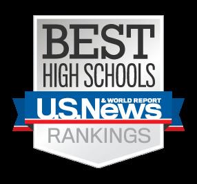 WI Rankings