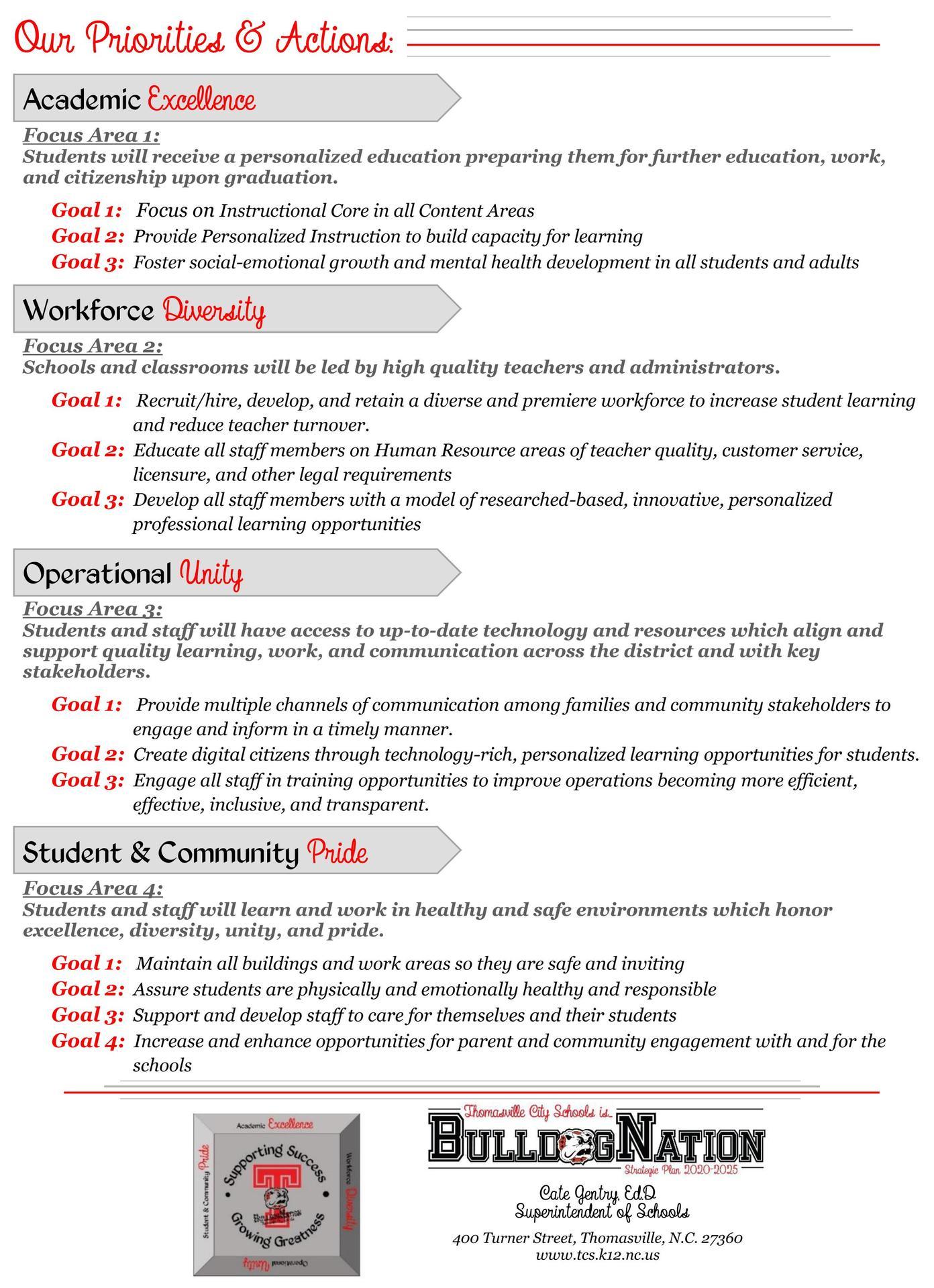 2020-+2025 District Strategic Plan Page 2