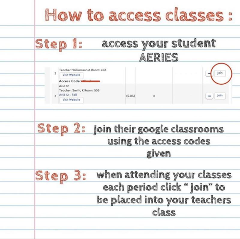 Accessing Classes through Aeries