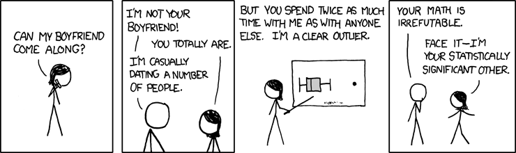 By spending more time with me, I am your statistically-significant-other.