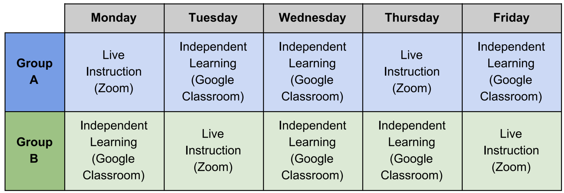 Full-Time Remote Learning Schedule