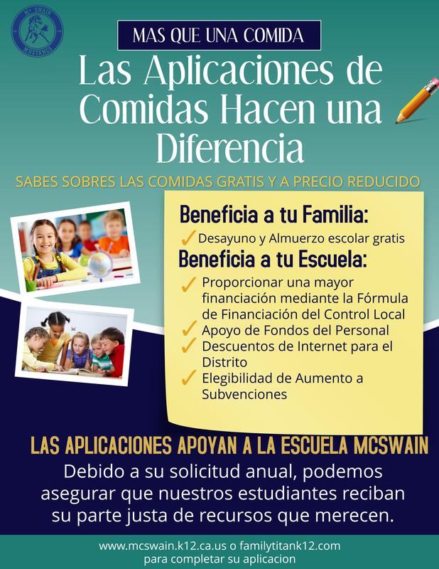 lunch application flyer in spanish
