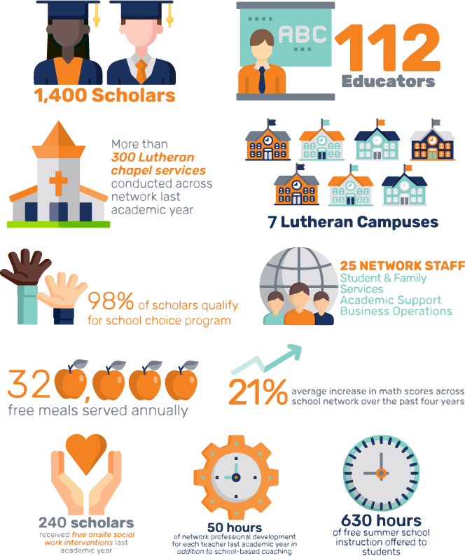 LUMIN Schools At-A-Glance