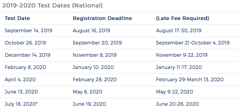 SAT/ACT/TSI Registration, Dates, and Test Preparation