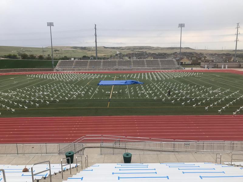 EchoPark Stadium