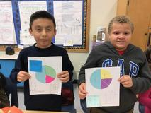 5th graders find equivalent fractions