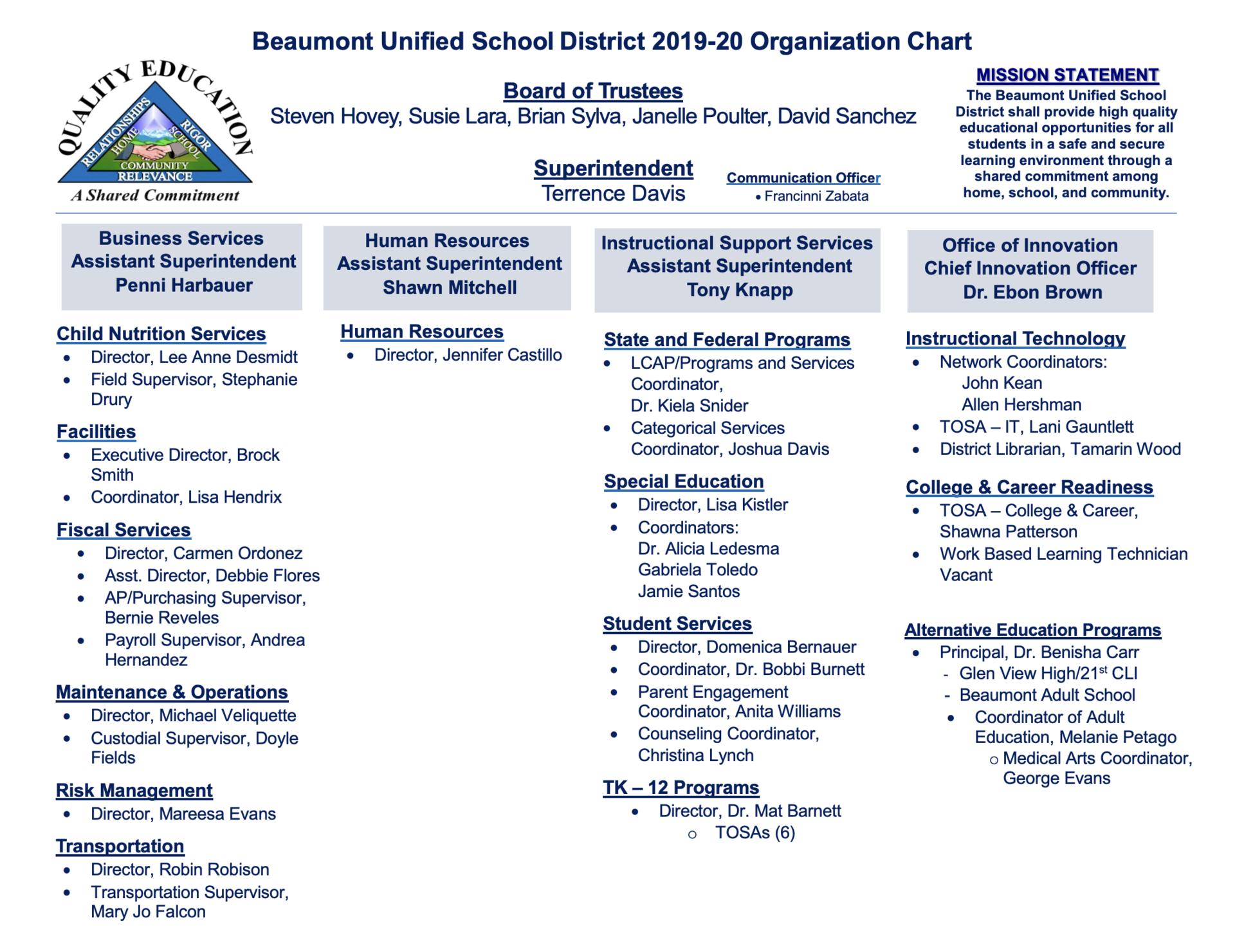 2019-20 Organizational Chart