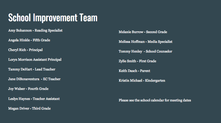 School Improvement Team members