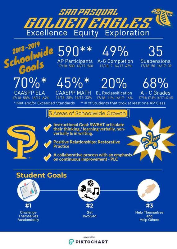 2018 - 2019 School Goals Thumbnail Image