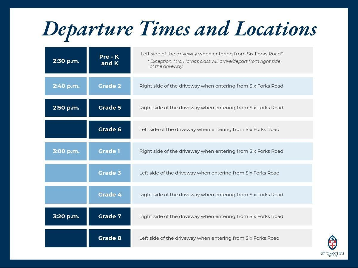 Chart of departure times and locations