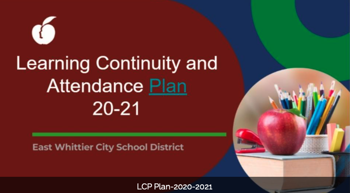 Screenshot of Learning Continuity and Attendance Plan presentation.