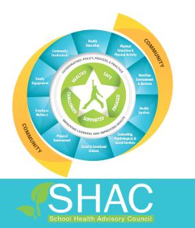 Comal ISD SHAC