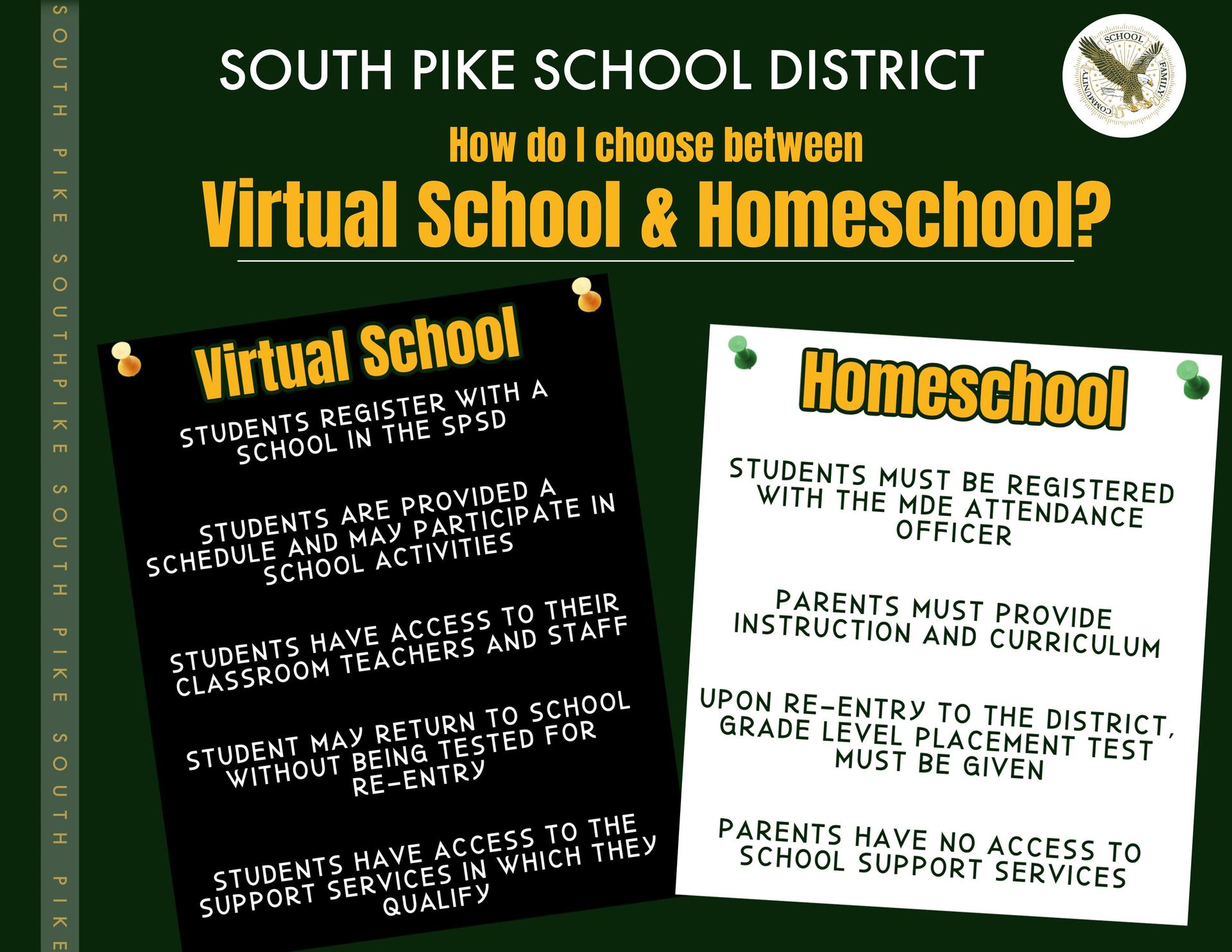 Virtual vs Homeschool