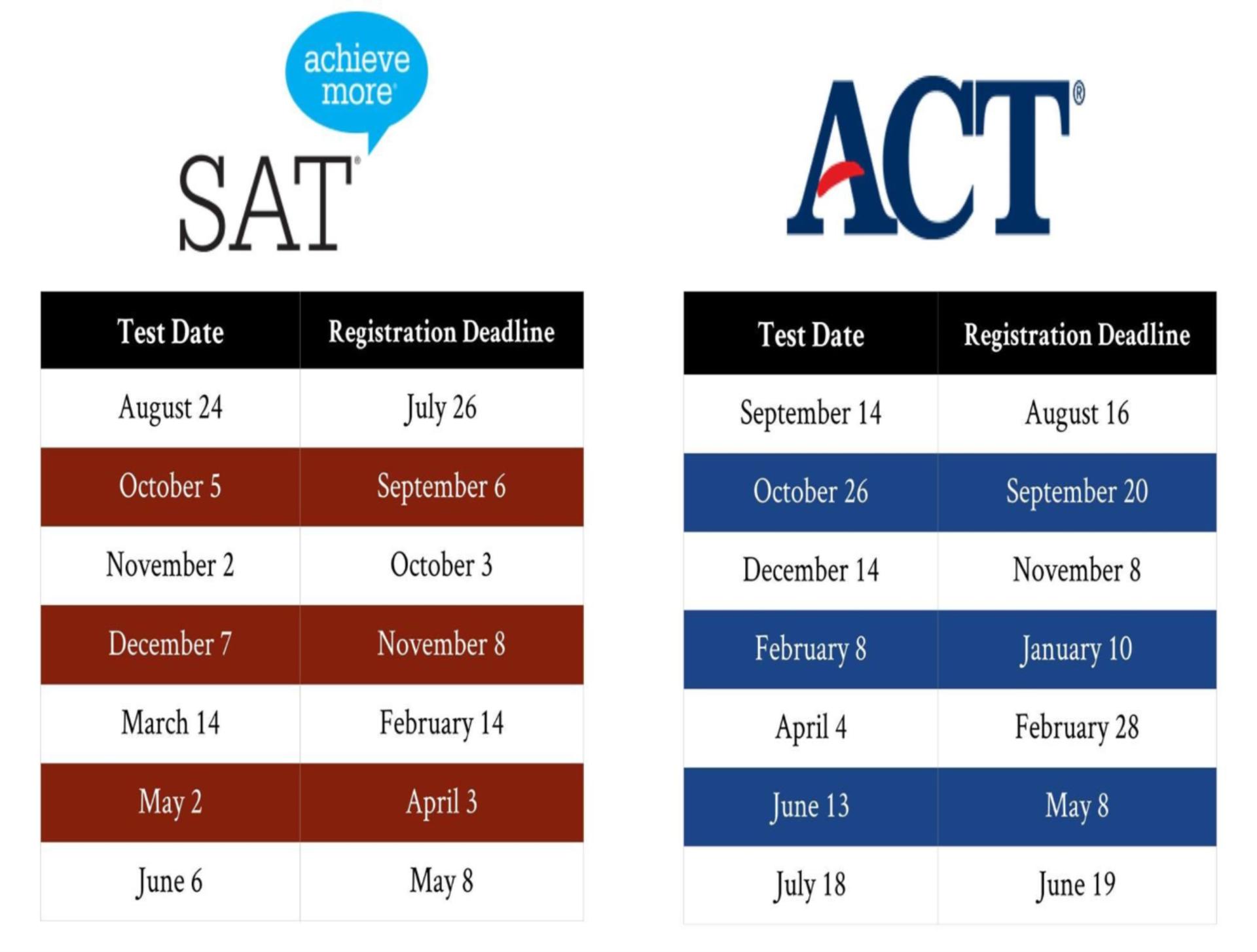 SAT/ACT Schedule