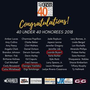 2018 40 under 40