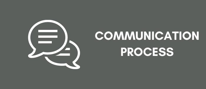 Communication Process graphic