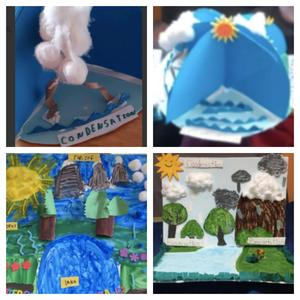 Water cycle projects example 1