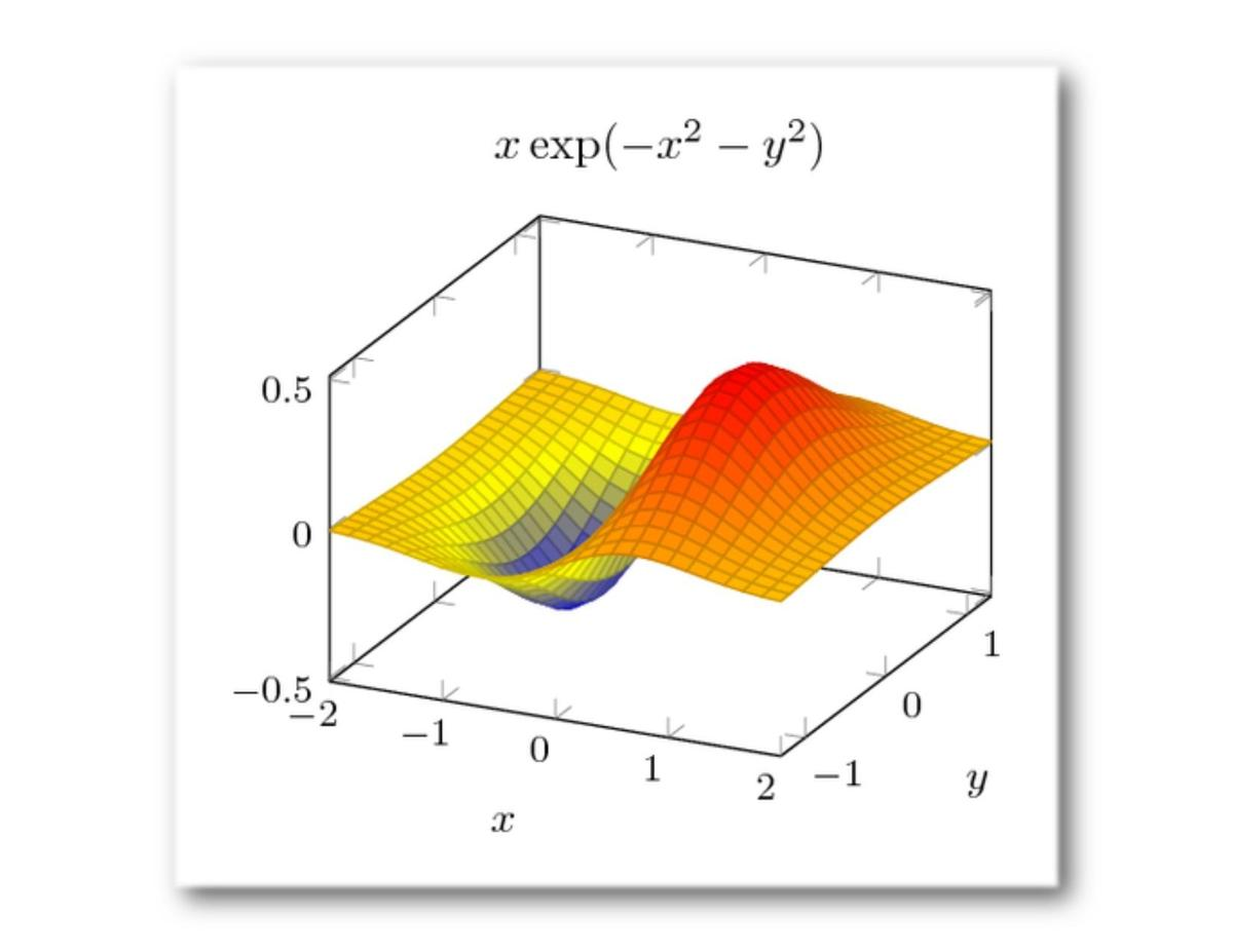 3-d math cube